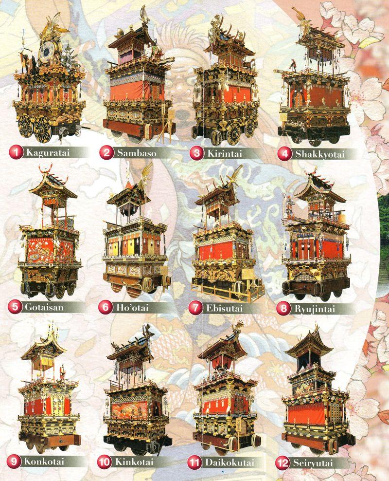 que faire a takayama - que voir - festival matsuri - librevoyageur
