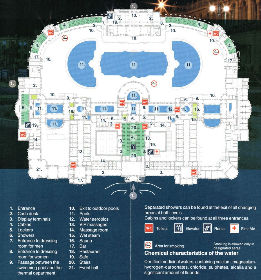plan thermes Széchenyi
